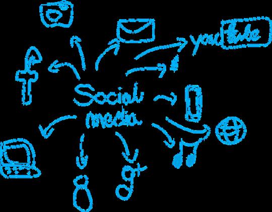 come usare i social